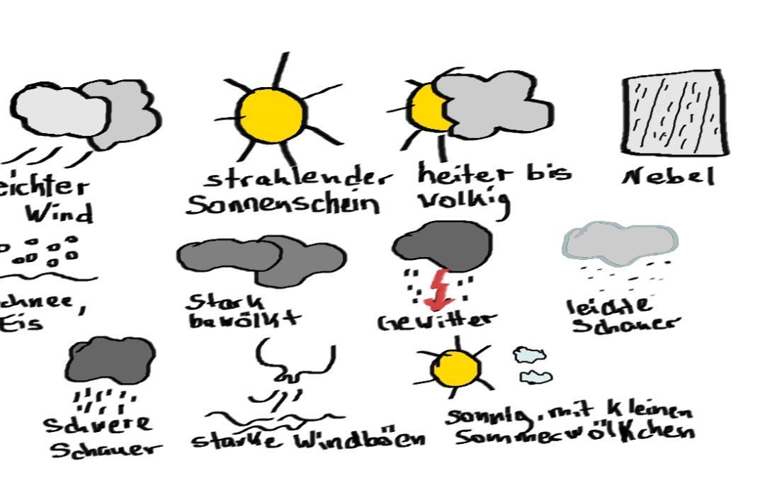 Wettermassage online