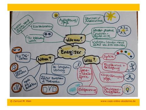 Energizer, Spiele und Bewegung in Live-Online-Seminaren